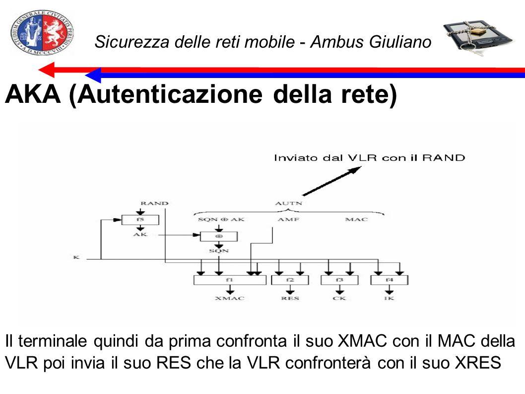 Sicurezza delle reti mobile - Ambus Giuliano AKA (Autenticazione della rete) Il terminale quindi da prima confronta il suo XMAC con il MAC della VLR p