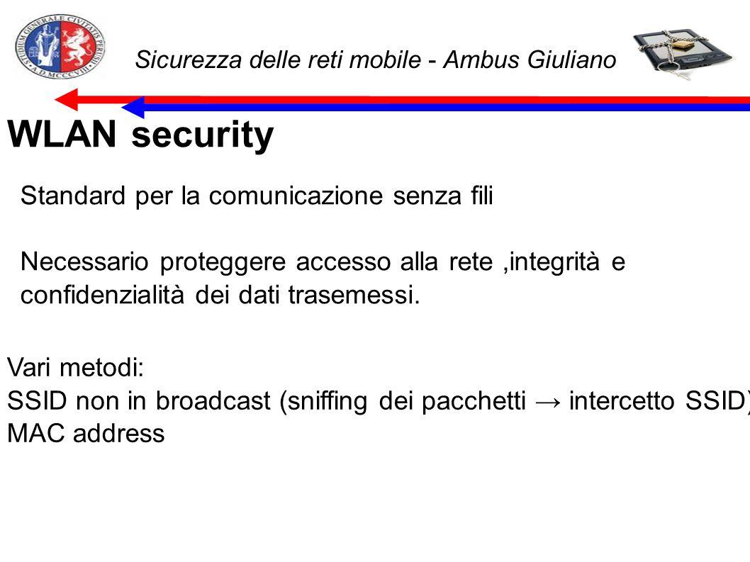Sicurezza delle reti mobile - Ambus Giuliano WLAN security Standard per la comunicazione senza fili Necessario proteggere accesso alla rete,integrità e confidenzialità dei dati trasemessi.
