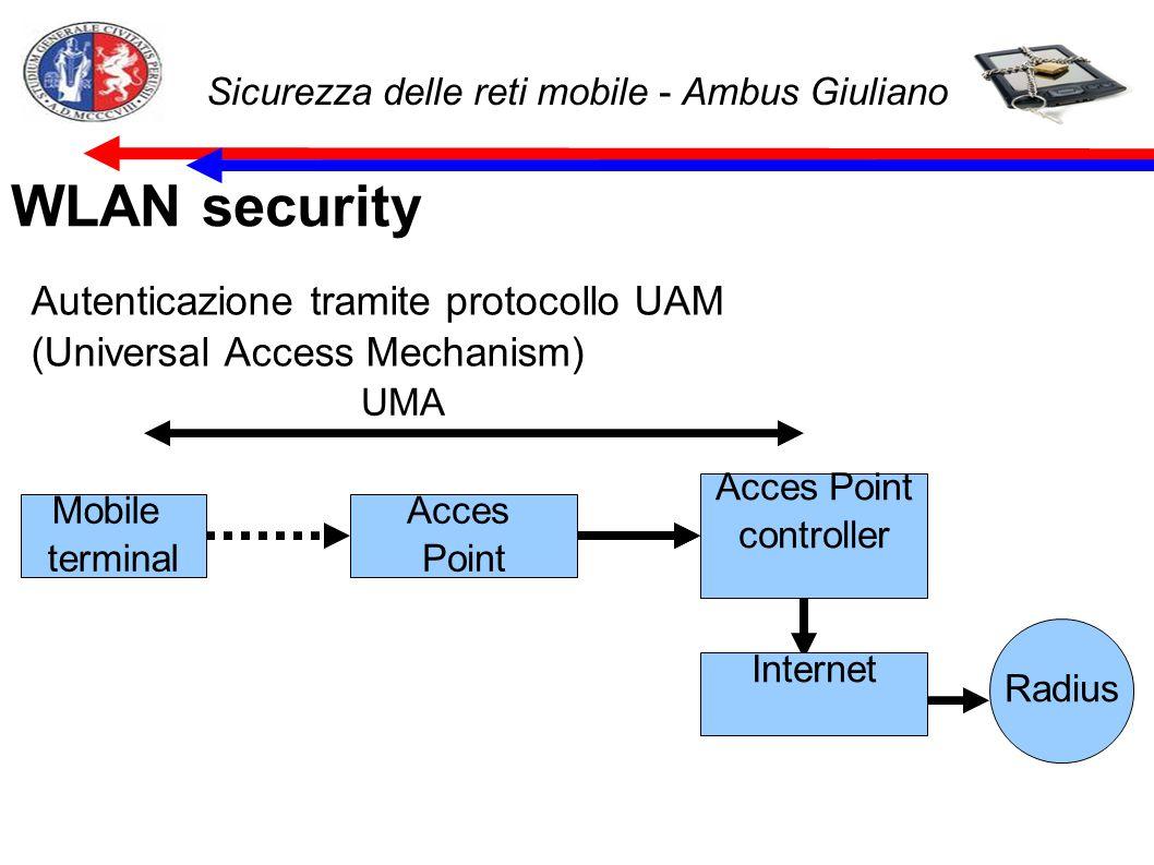 Sicurezza delle reti mobile - Ambus Giuliano WLAN security Autenticazione tramite protocollo UAM (Universal Access Mechanism) Mobile terminal Acces Point Acces Point controller UMA Internet Radius