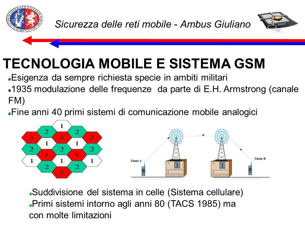 Sicurezza delle reti mobile - Ambus Giuliano TECNOLOGIA MOBILE E SISTEMA GSM Esigenza da sempre richiesta specie in ambiti militari 1935 modulazione delle frequenze da parte di E.H.