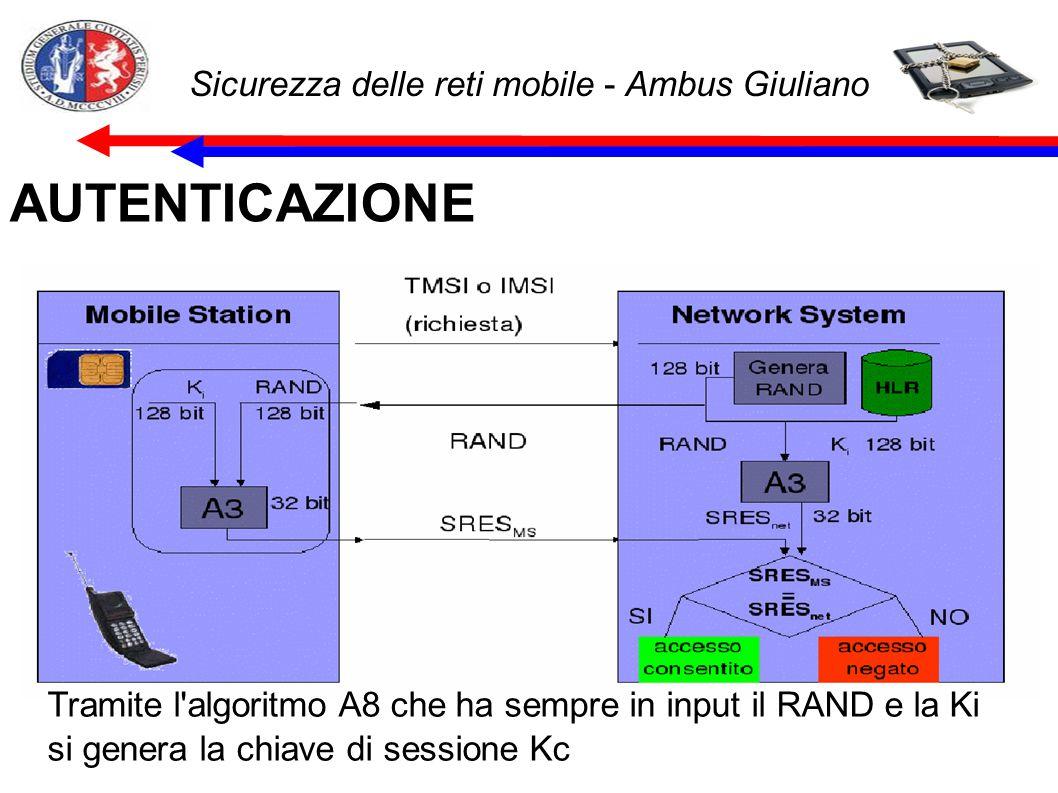 Sicurezza delle reti mobile - Ambus Giuliano WLAN-wep Un protocollo realizzato per la sicurezza delle reti WLAN è il protocollo WEP chiave segreta a 40 bit a cui viene aggiunta un vettore (IV) di 24 bit RC4 per eseguire la criptazione Chiave_Intermedia = Chiave_WEP ∪ IV Chiave_Cifratura = RC4(Chiave_Intermedia) I messaggi sono poi divisi in blocchi a ciascuno del quale viene poi aggiunto un CheckSum a 32 bit tramite l algoritmo CRC 32 La CHECK-SUM più il blocco formano il PLAIN-TEXT