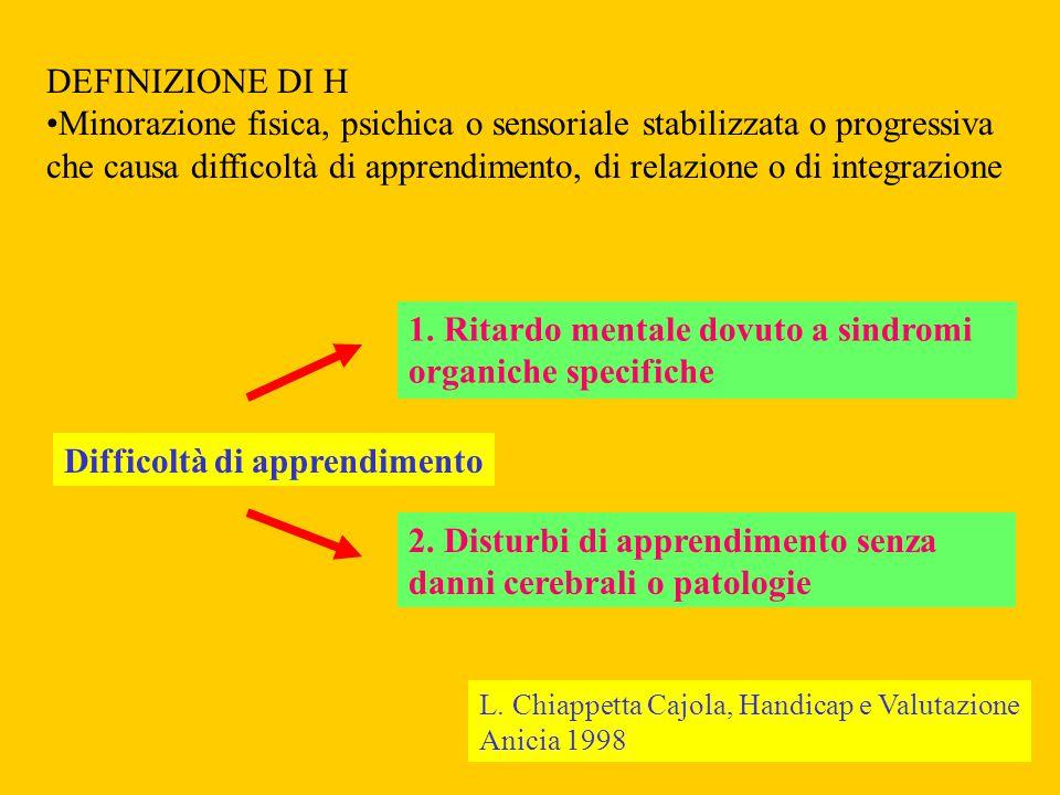 1. Ritardo mentale dovuto a sindromi organiche specifiche 2. Disturbi di apprendimento senza danni cerebrali o patologie Difficoltà di apprendimento D