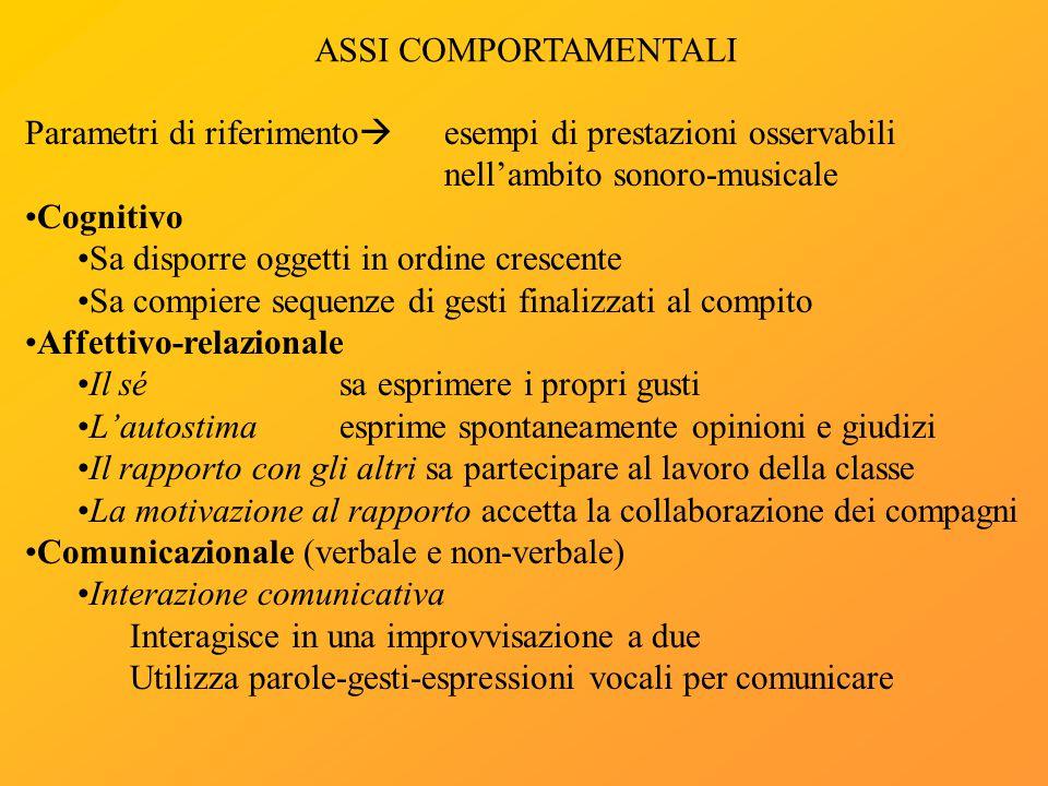 ASSI COMPORTAMENTALI Parametri di riferimento  esempi di prestazioni osservabili nell'ambito sonoro-musicale Cognitivo Sa disporre oggetti in ordine