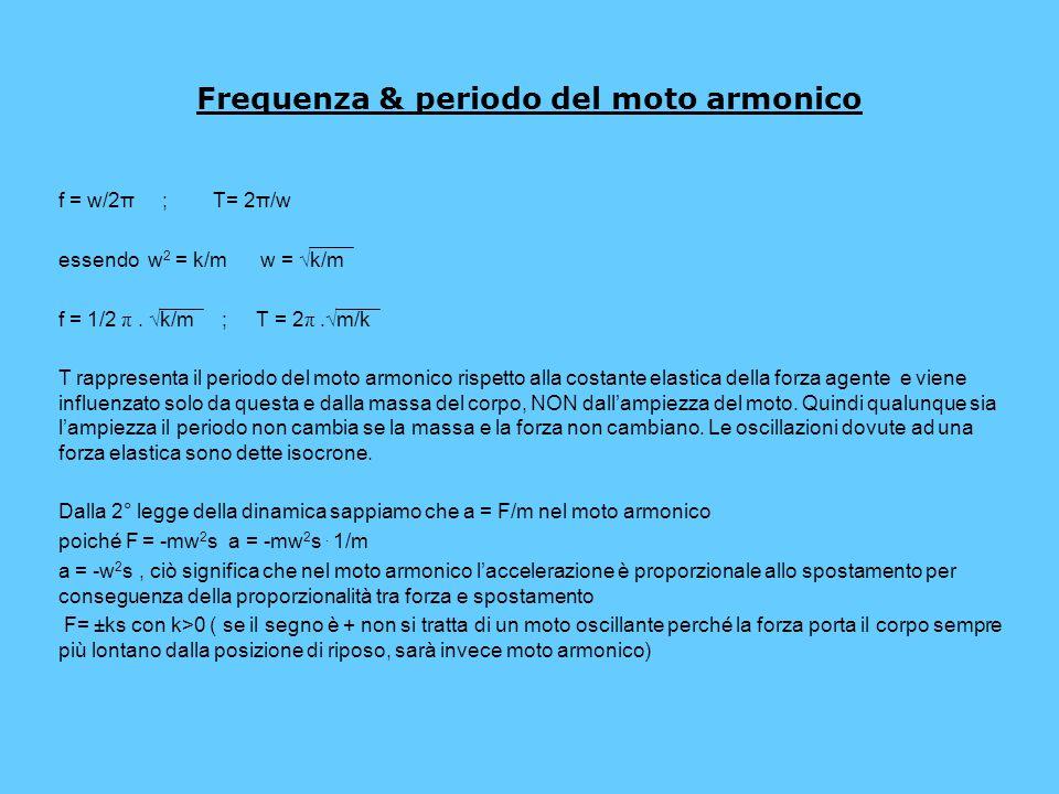 Frequenza & periodo del moto armonico f = w/2π ; T= 2π/w essendo w 2 = k/m w = √k/m f = 1/2 π. √k/m ; T = 2 π.√m/k T rappresenta il periodo del moto a