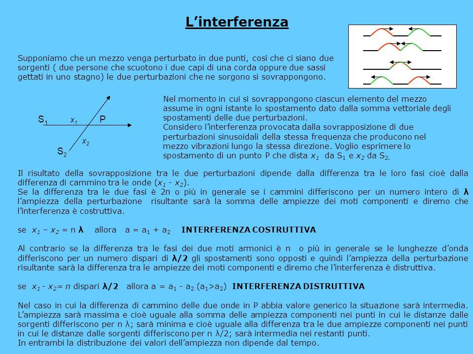 L'interferenza Supponiamo che un mezzo venga perturbato in due punti, così che ci siano due sorgenti ( due persone che scuotono i due capi di una cord