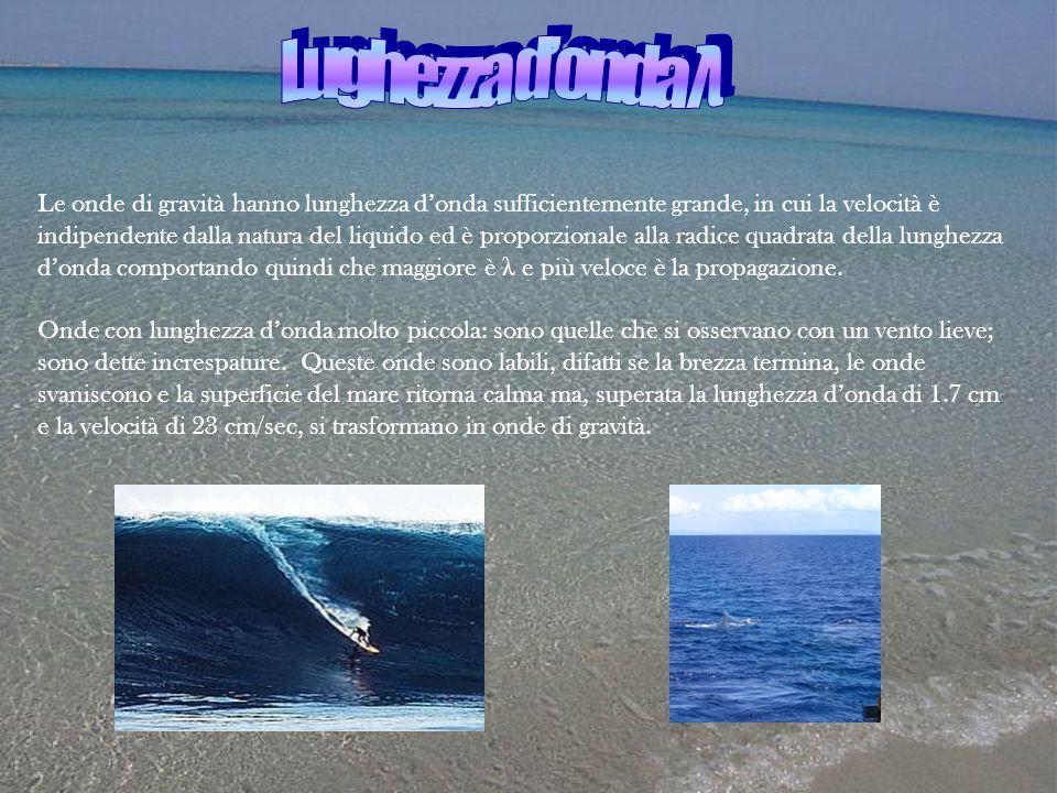 λ Le onde di gravità hanno lunghezza d'onda sufficientemente grande, in cui la velocità è indipendente dalla natura del liquido ed è proporzionale all