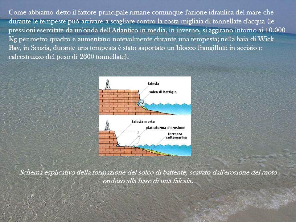 Come abbiamo detto il fattore principale rimane comunque l'azione idraulica del mare che durante le tempeste può arrivare a scagliare contro la costa