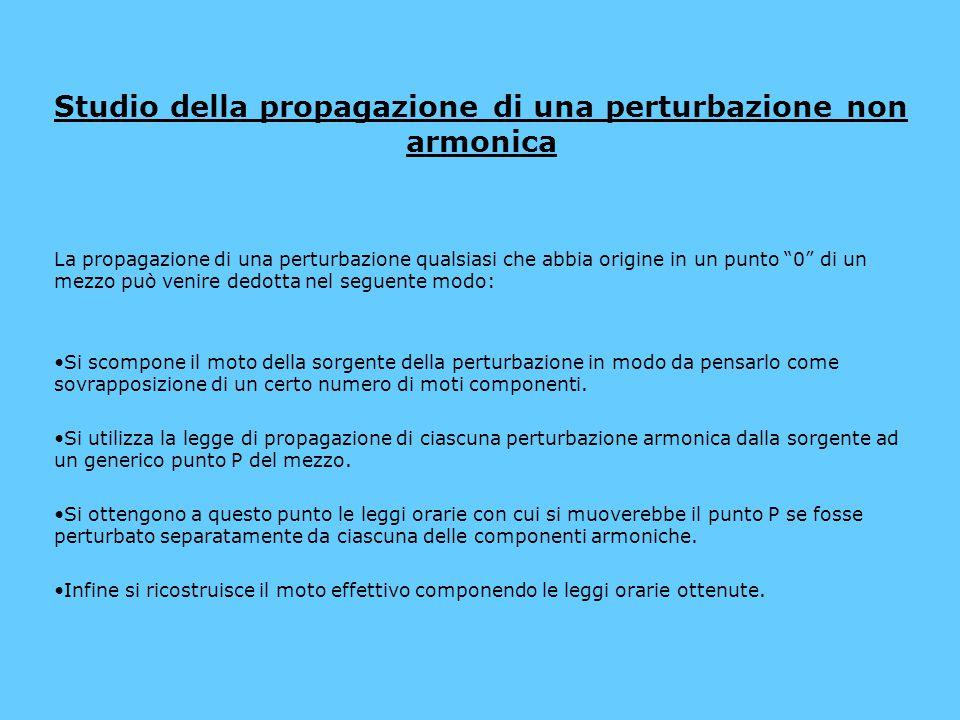 """Studio della propagazione di una perturbazione non armonica La propagazione di una perturbazione qualsiasi che abbia origine in un punto """"0"""" di un mez"""