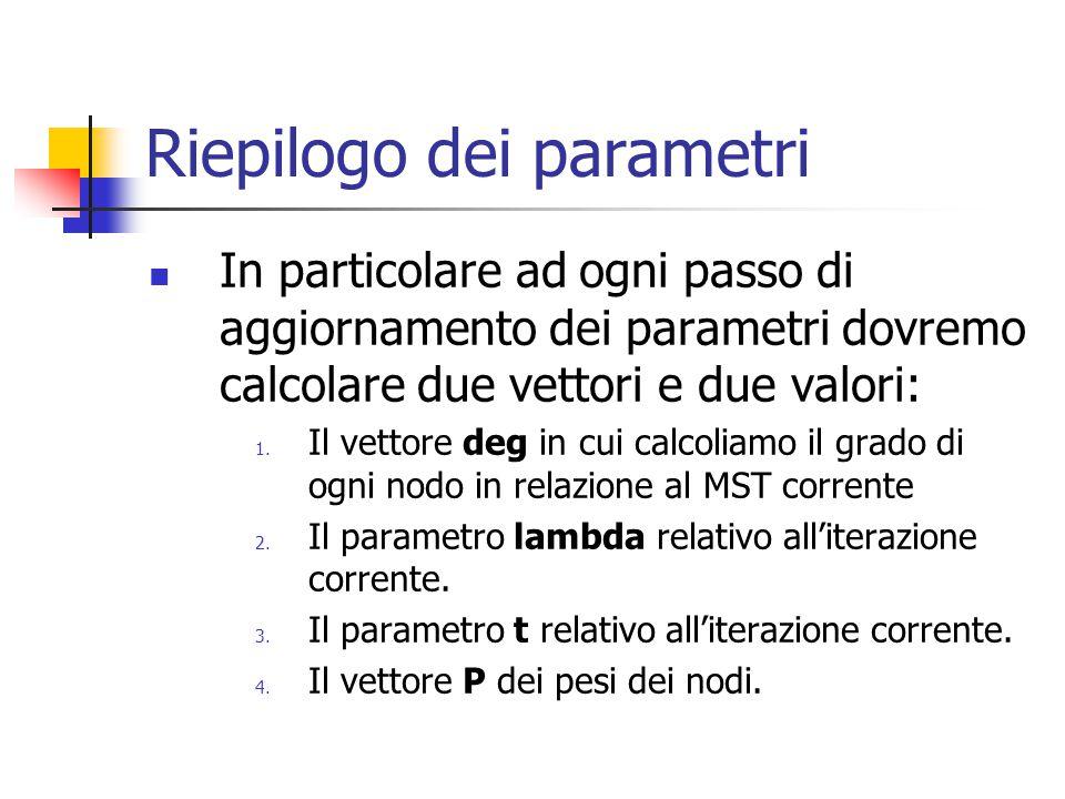 Riepilogo dei parametri In particolare ad ogni passo di aggiornamento dei parametri dovremo calcolare due vettori e due valori: 1.