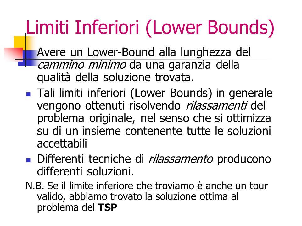 Limiti Inferiori (Lower Bounds) Avere un Lower-Bound alla lunghezza del cammino minimo da una garanzia della qualità della soluzione trovata.