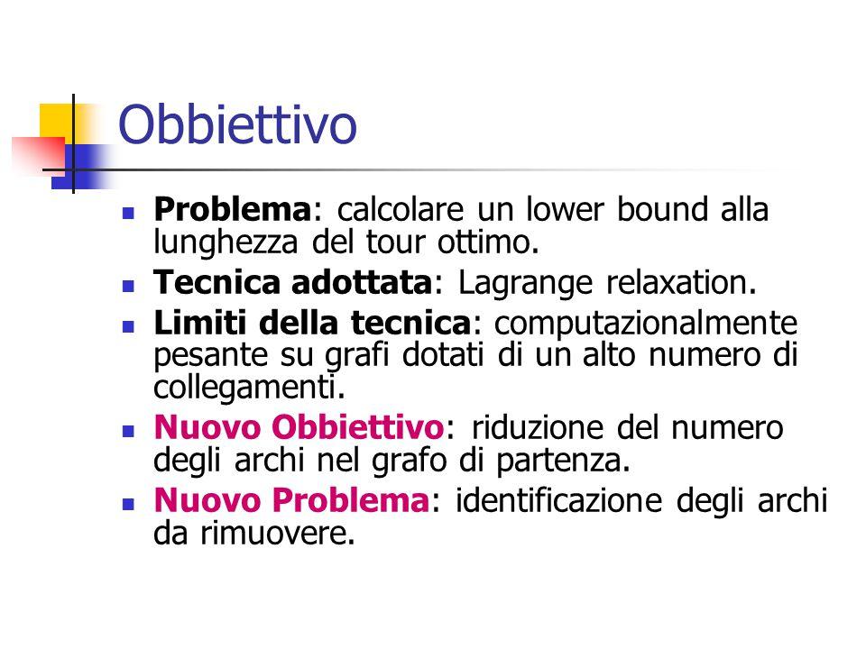Obbiettivo Problema: calcolare un lower bound alla lunghezza del tour ottimo.