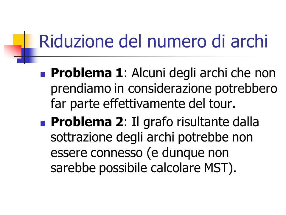Riduzione del numero di archi Problema 1: Alcuni degli archi che non prendiamo in considerazione potrebbero far parte effettivamente del tour.