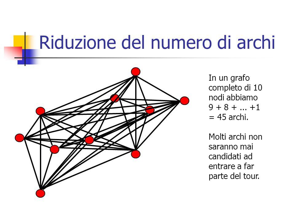 Riduzione del numero di archi In un grafo completo di 10 nodi abbiamo 9 + 8 +...