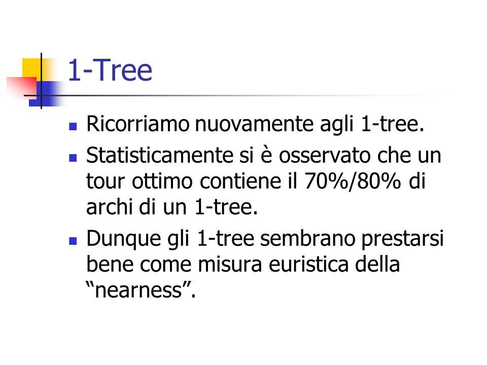 1-Tree Ricorriamo nuovamente agli 1-tree.