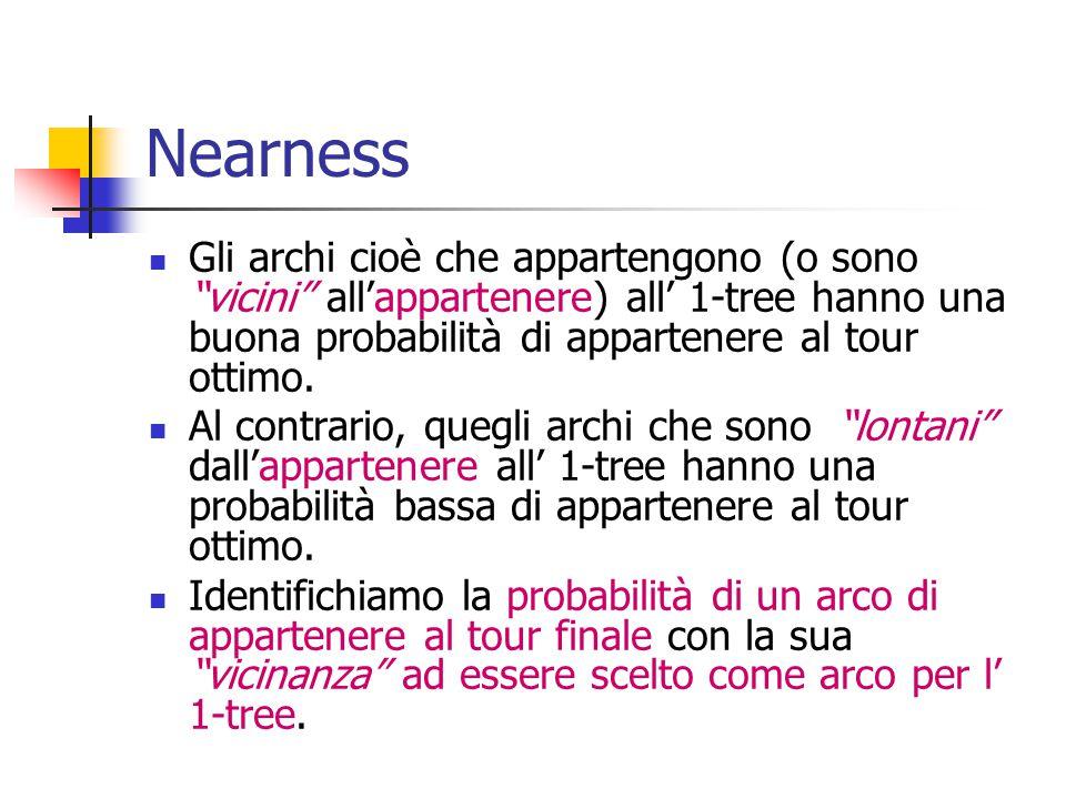Nearness Gli archi cioè che appartengono (o sono vicini all'appartenere) all' 1-tree hanno una buona probabilità di appartenere al tour ottimo.