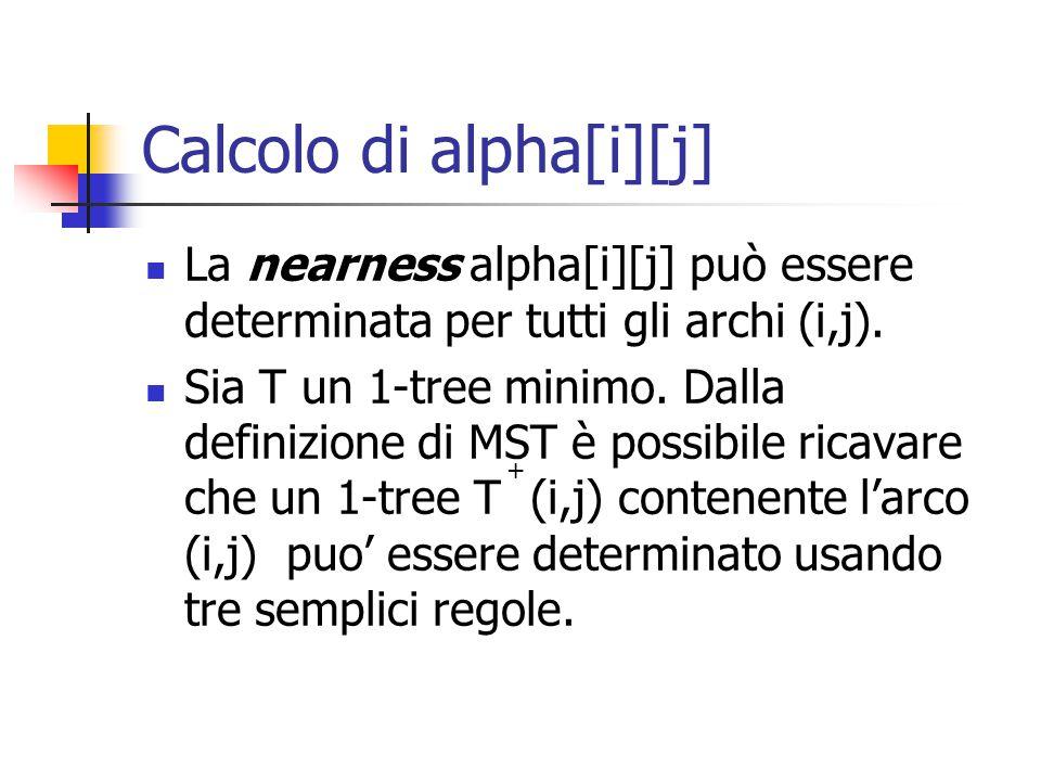 Calcolo di alpha[i][j] La nearness alpha[i][j] può essere determinata per tutti gli archi (i,j).
