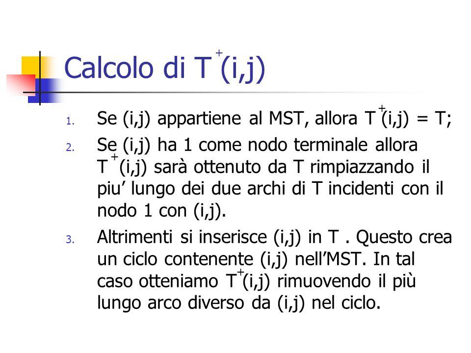 Calcolo di T (i,j) 1. Se (i,j) appartiene al MST, allora T (i,j) = T; 2.