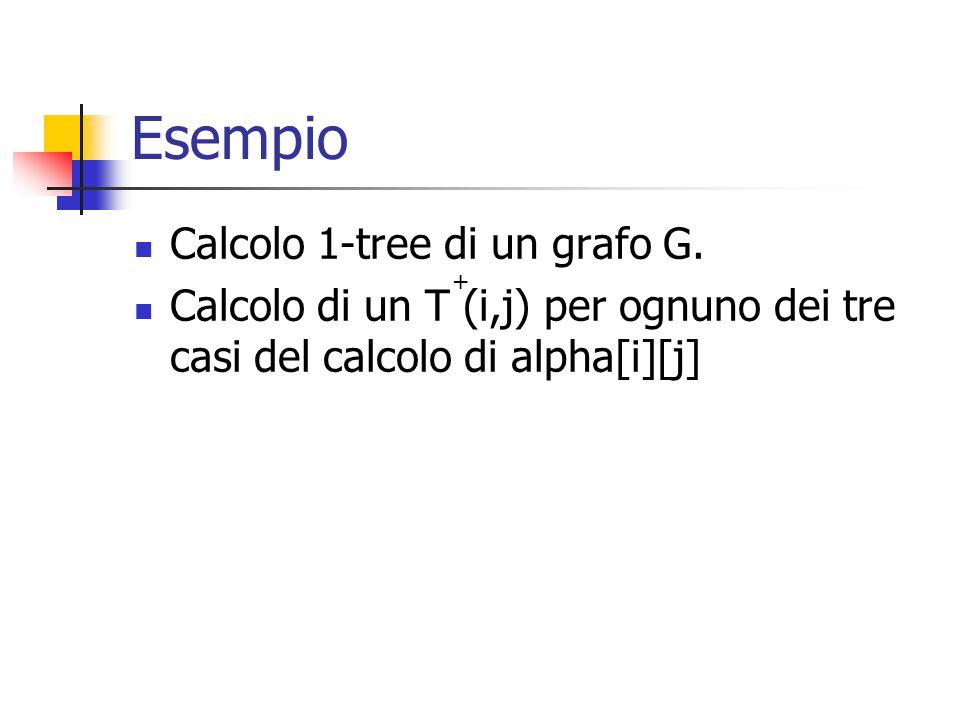 Esempio Calcolo 1-tree di un grafo G.