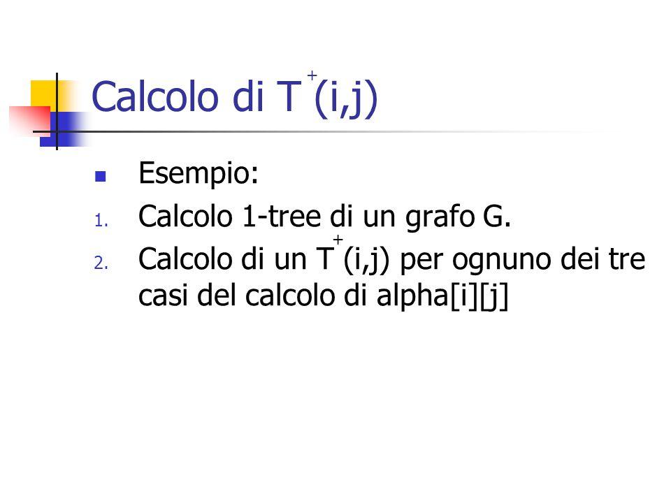 Calcolo di T (i,j) + + Esempio: 1. Calcolo 1-tree di un grafo G.