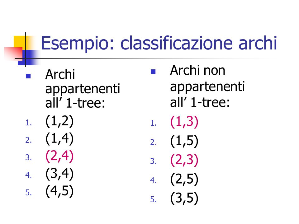 Esempio: classificazione archi Archi appartenenti all' 1-tree: 1.