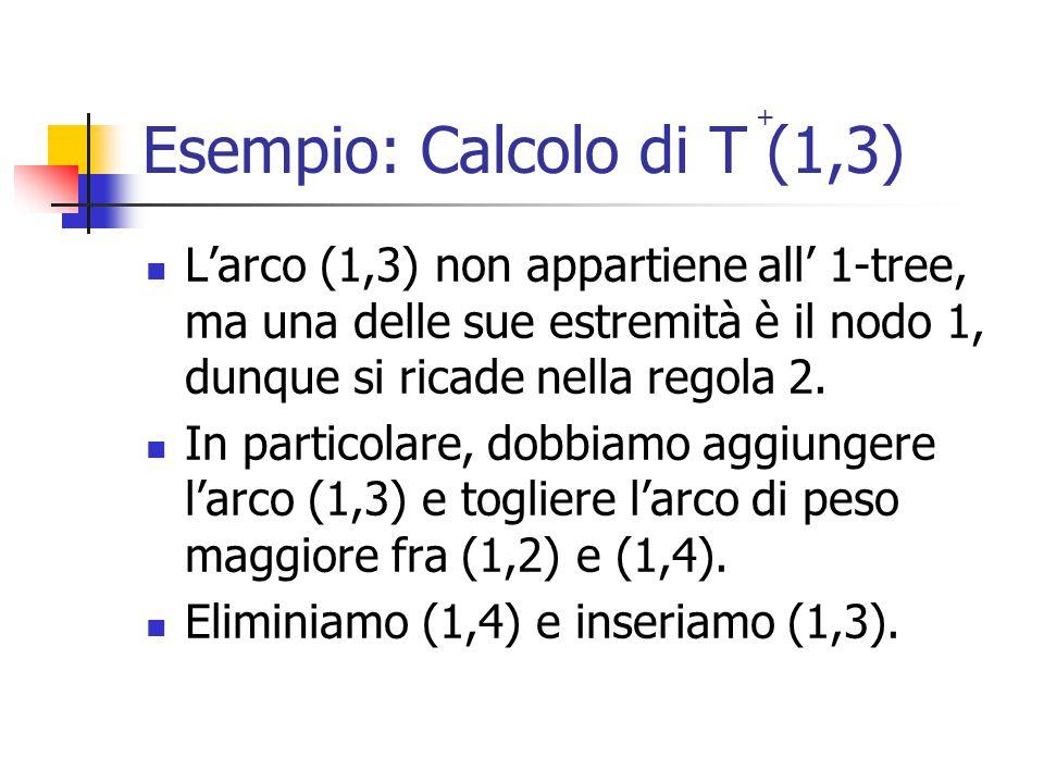 Esempio: Calcolo di T (1,3) L'arco (1,3) non appartiene all' 1-tree, ma una delle sue estremità è il nodo 1, dunque si ricade nella regola 2.