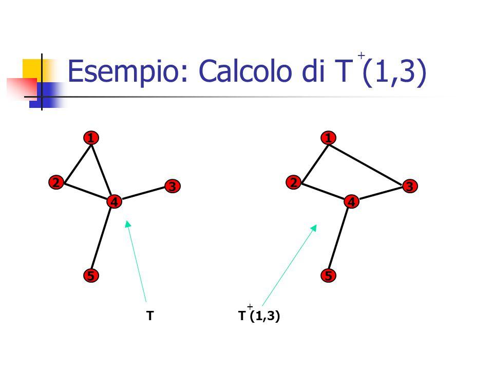Esempio: Calcolo di T (1,3) + 1 2 3 5 4 1 2 3 5 4 T (1,3) + T