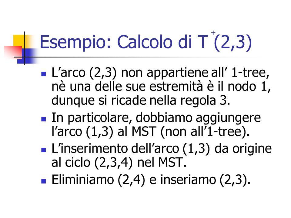 Esempio: Calcolo di T (2,3) L'arco (2,3) non appartiene all' 1-tree, nè una delle sue estremità è il nodo 1, dunque si ricade nella regola 3.
