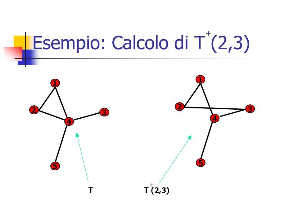 Esempio: Calcolo di T (2,3) 2 3 5 4 + 1 2 3 5 4 T 1 T (2,3) +