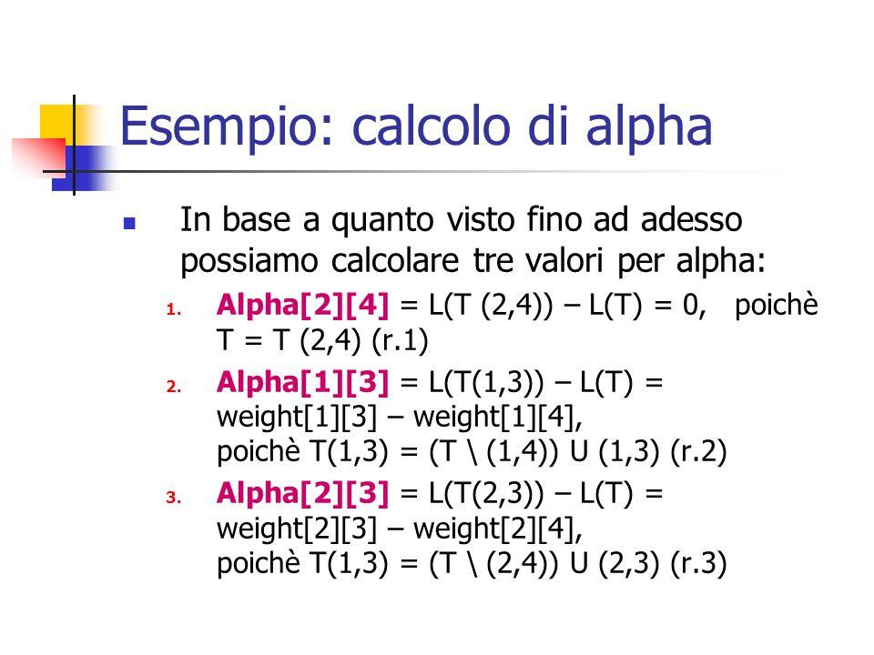 Esempio: calcolo di alpha In base a quanto visto fino ad adesso possiamo calcolare tre valori per alpha: 1.