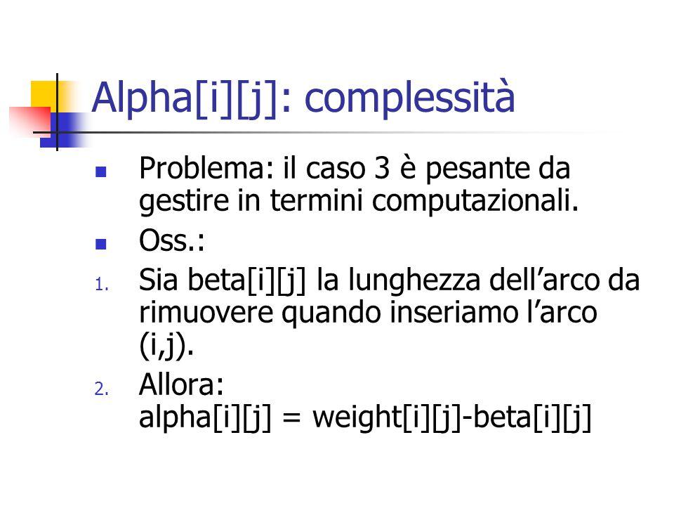 Alpha[i][j]: complessità Problema: il caso 3 è pesante da gestire in termini computazionali.