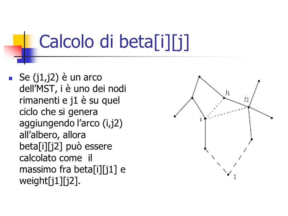 Calcolo di beta[i][j] Se (j1,j2) è un arco dell'MST, i è uno dei nodi rimanenti e j1 è su quel ciclo che si genera aggiungendo l'arco (i,j2) all'albero, allora beta[i][j2] può essere calcolato come il massimo fra beta[i][j1] e weight[j1][j2].