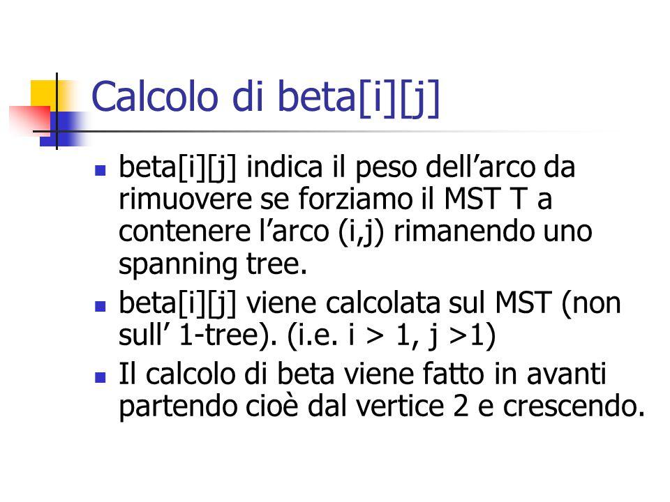 Calcolo di beta[i][j] beta[i][j] indica il peso dell'arco da rimuovere se forziamo il MST T a contenere l'arco (i,j) rimanendo uno spanning tree.