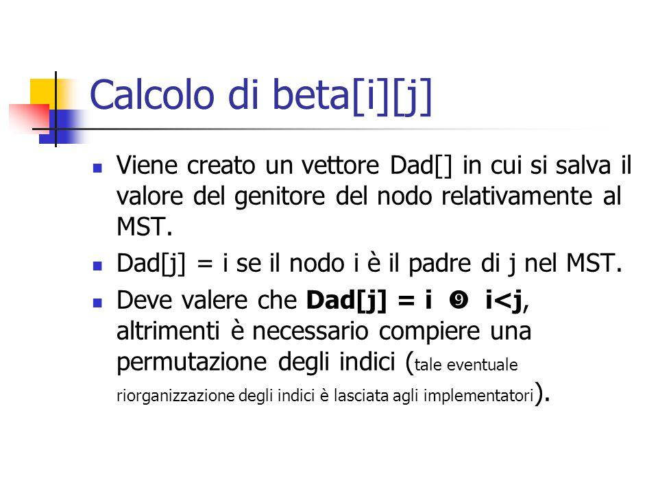 Calcolo di beta[i][j] Viene creato un vettore Dad[] in cui si salva il valore del genitore del nodo relativamente al MST.