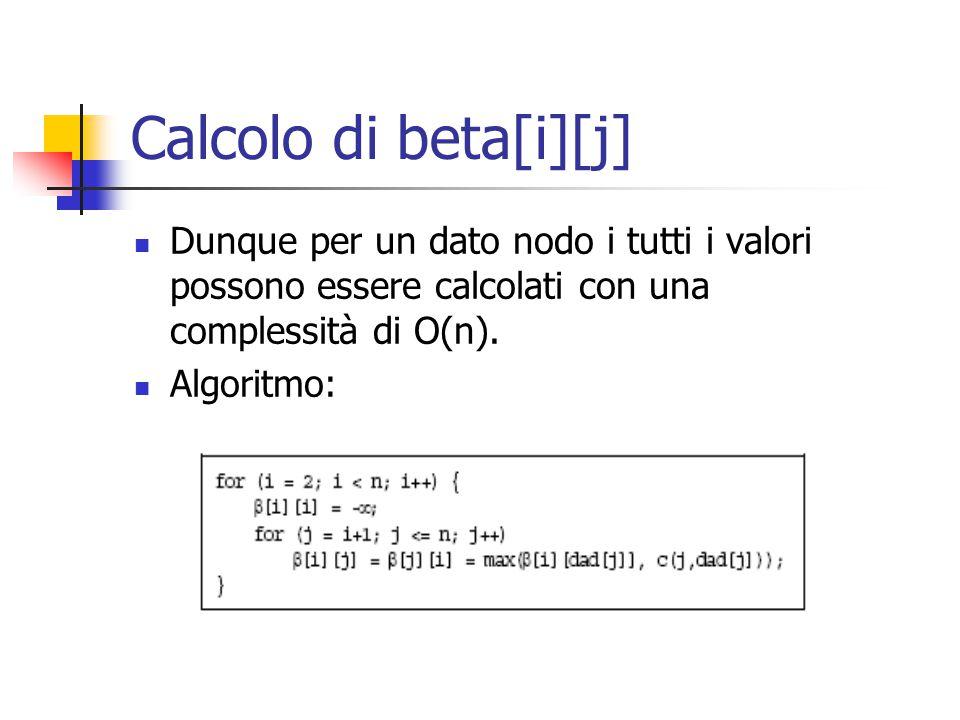 Calcolo di beta[i][j] Dunque per un dato nodo i tutti i valori possono essere calcolati con una complessità di O(n).
