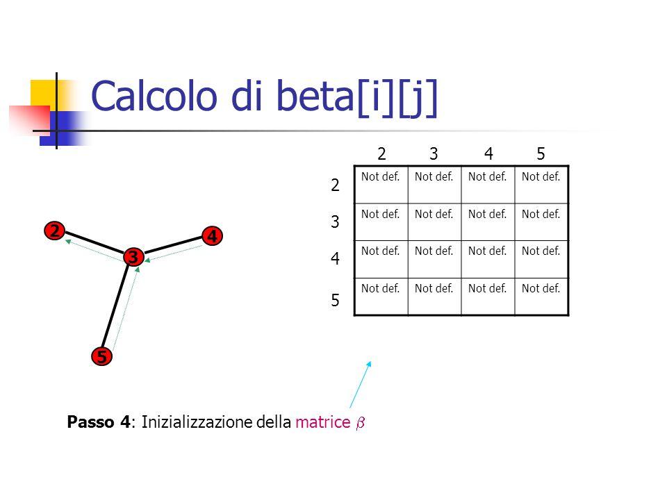 Calcolo di beta[i][j] Not def. 2 4 5 3 Passo 4: Inizializzazione della matrice  2345 2 3 4 5