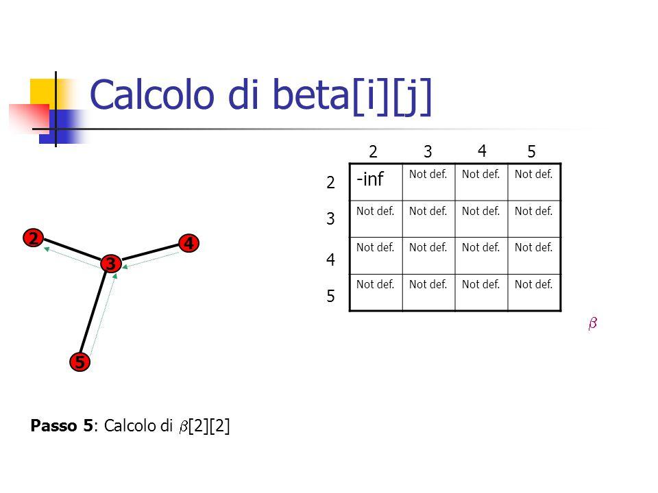 Calcolo di beta[i][j] -inf Not def. 2 4 5 3 Passo 5: Calcolo di  [2][2] 5 4 32 2 3 4 5 