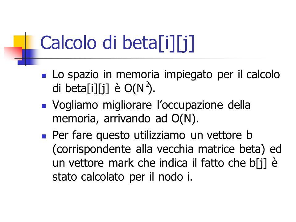 Calcolo di beta[i][j] Lo spazio in memoria impiegato per il calcolo di beta[i][j] è O(N ).