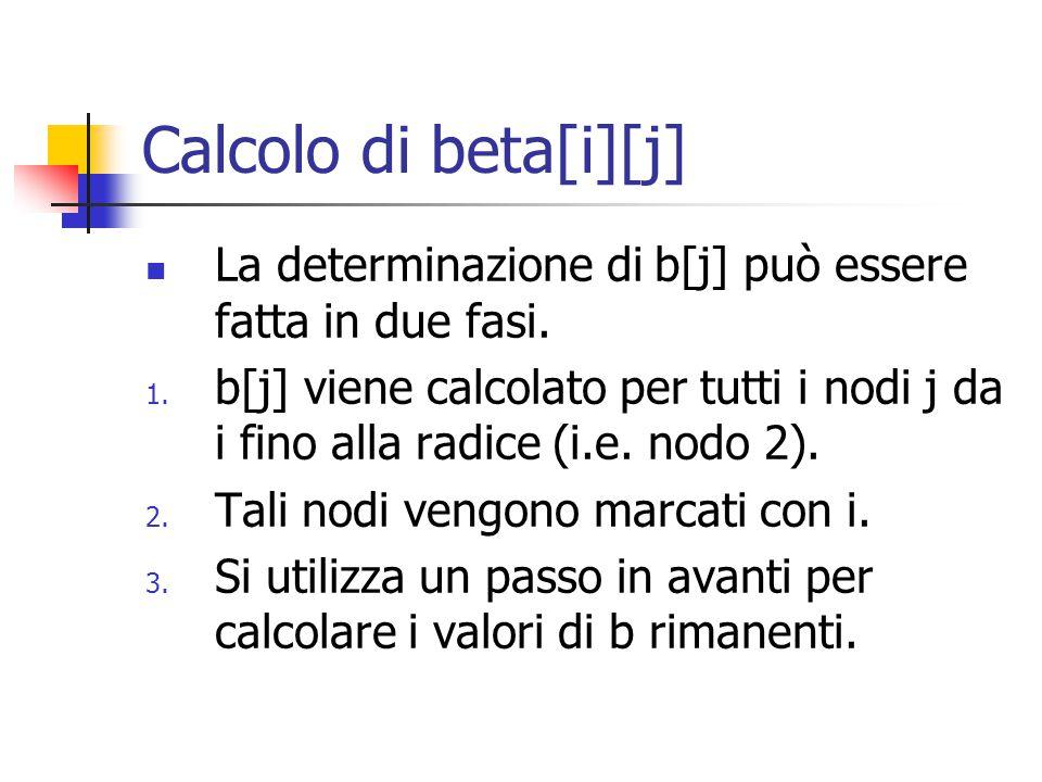 Calcolo di beta[i][j] La determinazione di b[j] può essere fatta in due fasi.