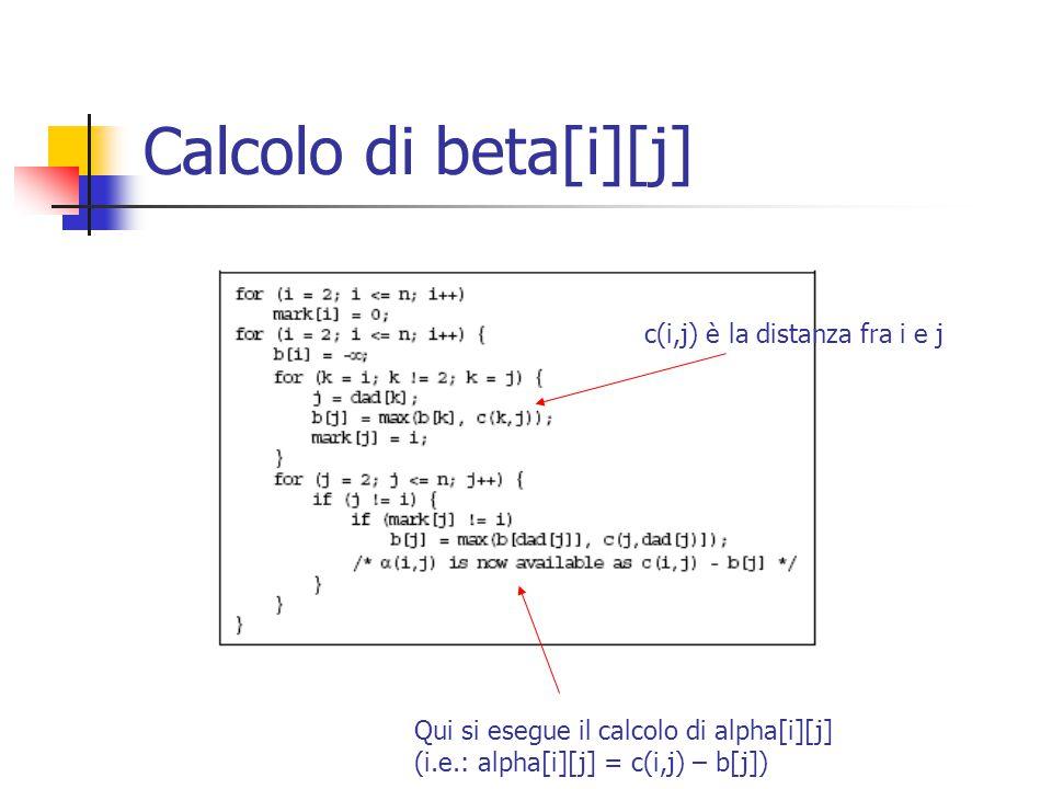 Calcolo di beta[i][j] Qui si esegue il calcolo di alpha[i][j] (i.e.: alpha[i][j] = c(i,j) – b[j]) c(i,j) è la distanza fra i e j