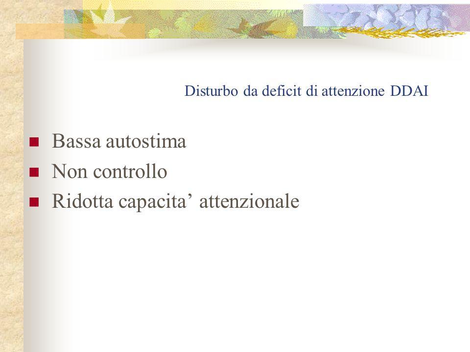 Disturbo da deficit di attenzione DDAI Bassa autostima Non controllo Ridotta capacita' attenzionale