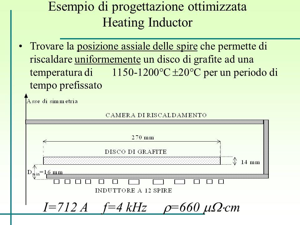 Esempio di progettazione ottimizzata Heating Inductor I=712 Af=4 kHz  =660  cm Trovare la posizione assiale delle spire che permette di riscaldare uniformemente un disco di grafite ad una temperatura di 1150-1200°C  20°C per un periodo di tempo prefissato
