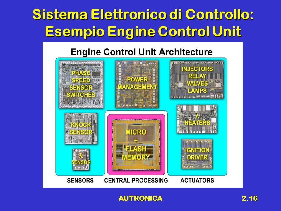 AUTRONICA2.16 Sistema Elettronico di Controllo: Esempio Engine Control Unit