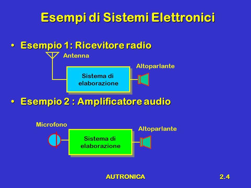 AUTRONICA2.4 Esempi di Sistemi Elettronici Esempio 1: Ricevitore radioEsempio 1: Ricevitore radio Esempio 2 : Amplificatore audioEsempio 2 : Amplificatore audio Sistema di elaborazione Sistema di elaborazione Antenna Altoparlante Sistema di elaborazione Sistema di elaborazione Microfono Altoparlante