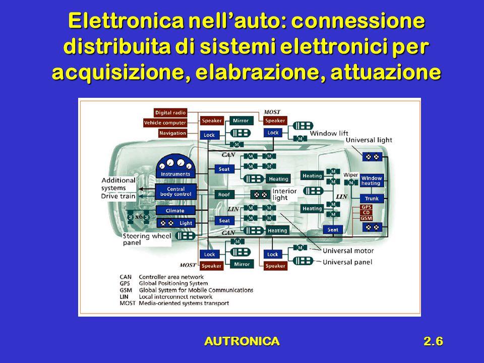 AUTRONICA2.6 Elettronica nell'auto: connessione distribuita di sistemi elettronici per acquisizione, elabrazione, attuazione