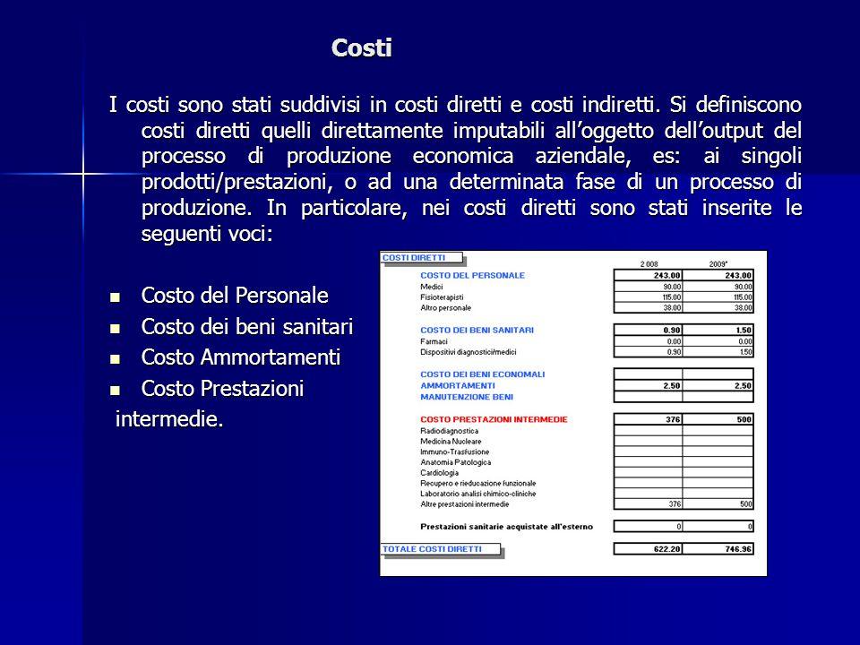 Costi I costi sono stati suddivisi in costi diretti e costi indiretti.