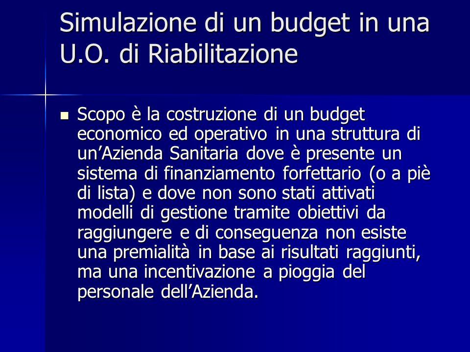 Simulazione di un budget in una U.O.