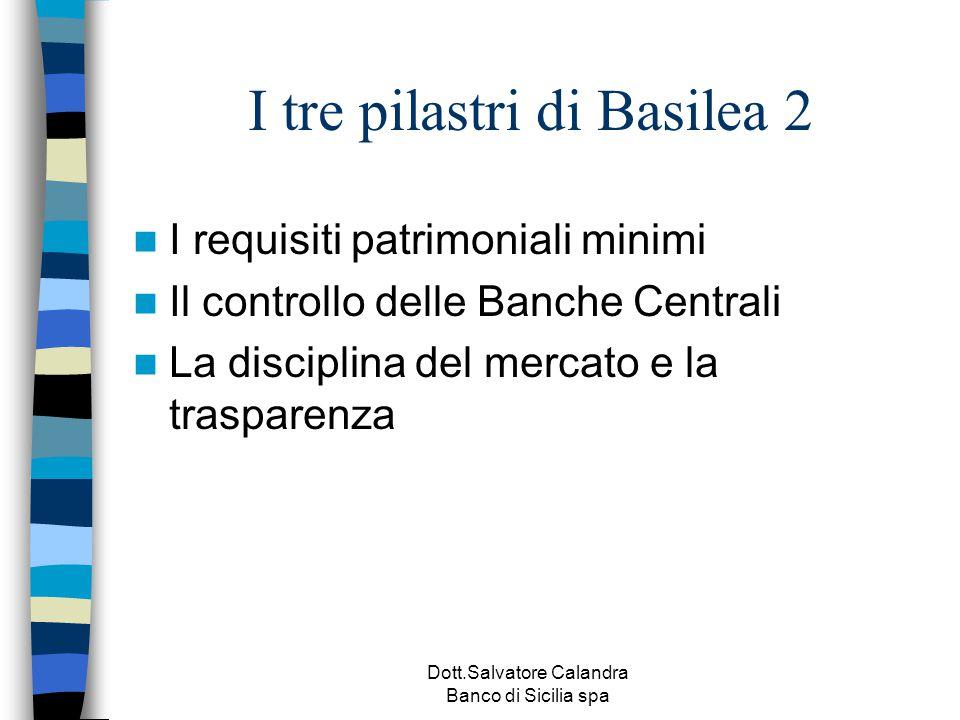 Dott.Salvatore Calandra Banco di Sicilia spa I tre pilastri di Basilea 2 I requisiti patrimoniali minimi Il controllo delle Banche Centrali La discipl