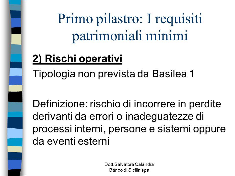 Dott.Salvatore Calandra Banco di Sicilia spa Primo pilastro: I requisiti patrimoniali minimi 2) Rischi operativi Tipologia non prevista da Basilea 1 D