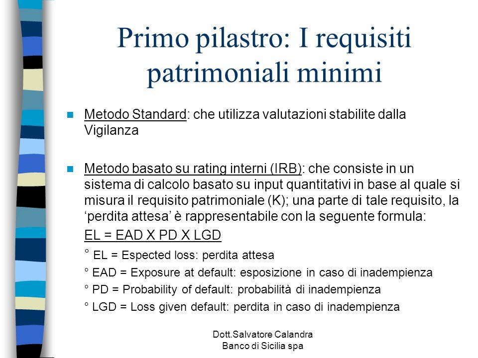 Dott.Salvatore Calandra Banco di Sicilia spa Primo pilastro: I requisiti patrimoniali minimi Metodo Standard: che utilizza valutazioni stabilite dalla