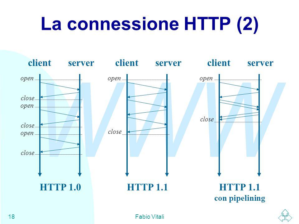WWW Fabio Vitali18 La connessione HTTP (2) clientserver HTTP 1.0 open close open close open close clientserver HTTP 1.1 open close clientserver HTTP 1.1 con pipelining open close